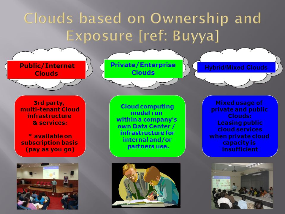 Clouds based on Ownership and Exposure [ref: Buyya]